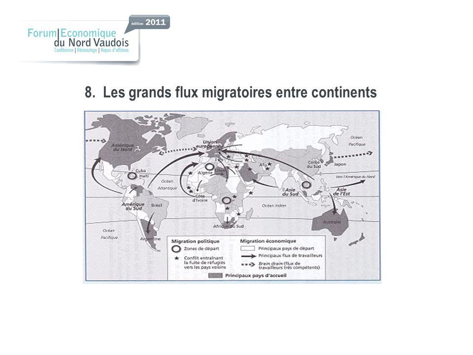 8. Les grands flux migratoires entre continents