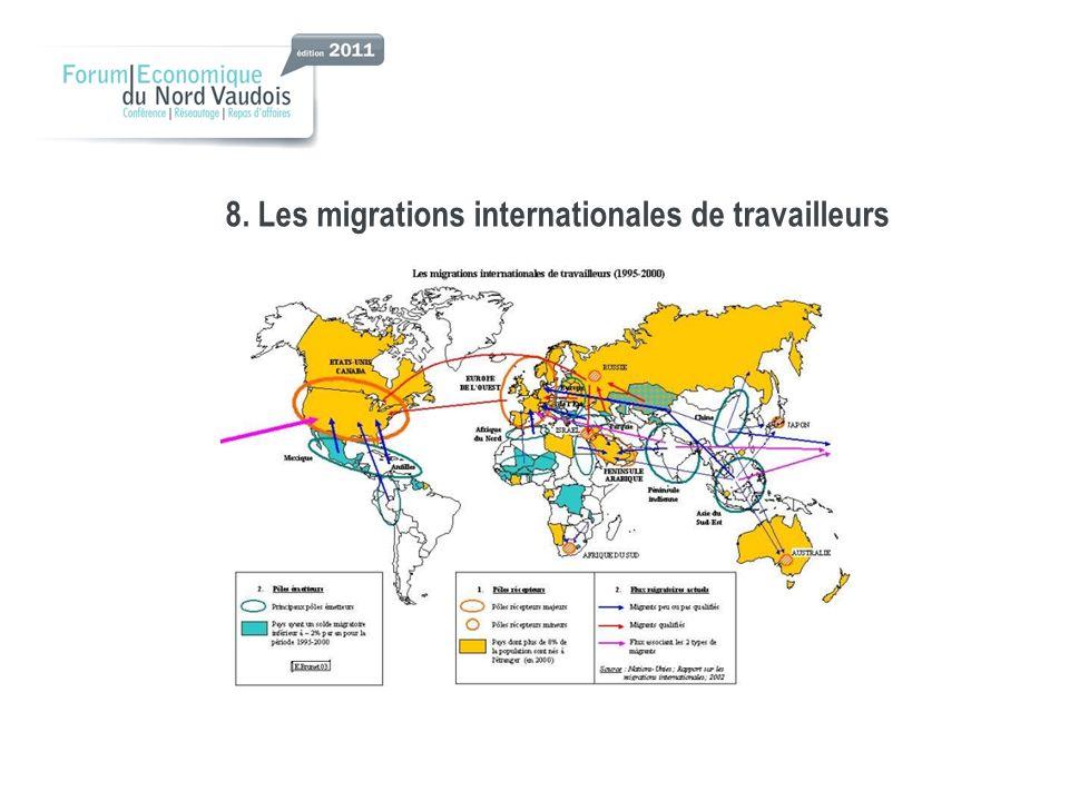 8. Les migrations internationales de travailleurs