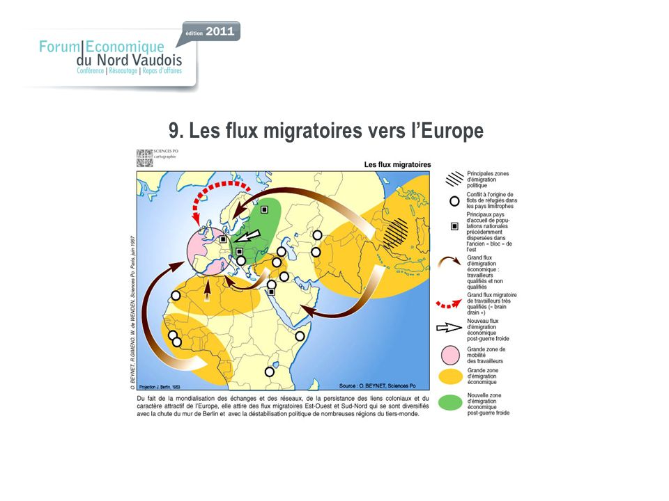 9. Les flux migratoires vers l'Europe