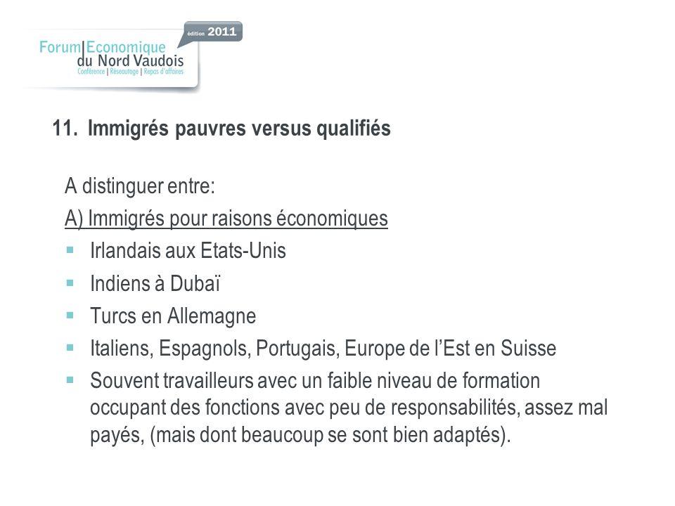 11. Immigrés pauvres versus qualifiés