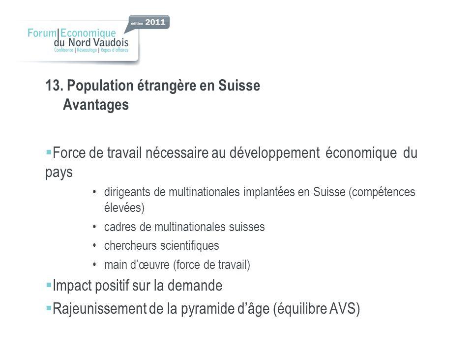 13. Population étrangère en Suisse Avantages