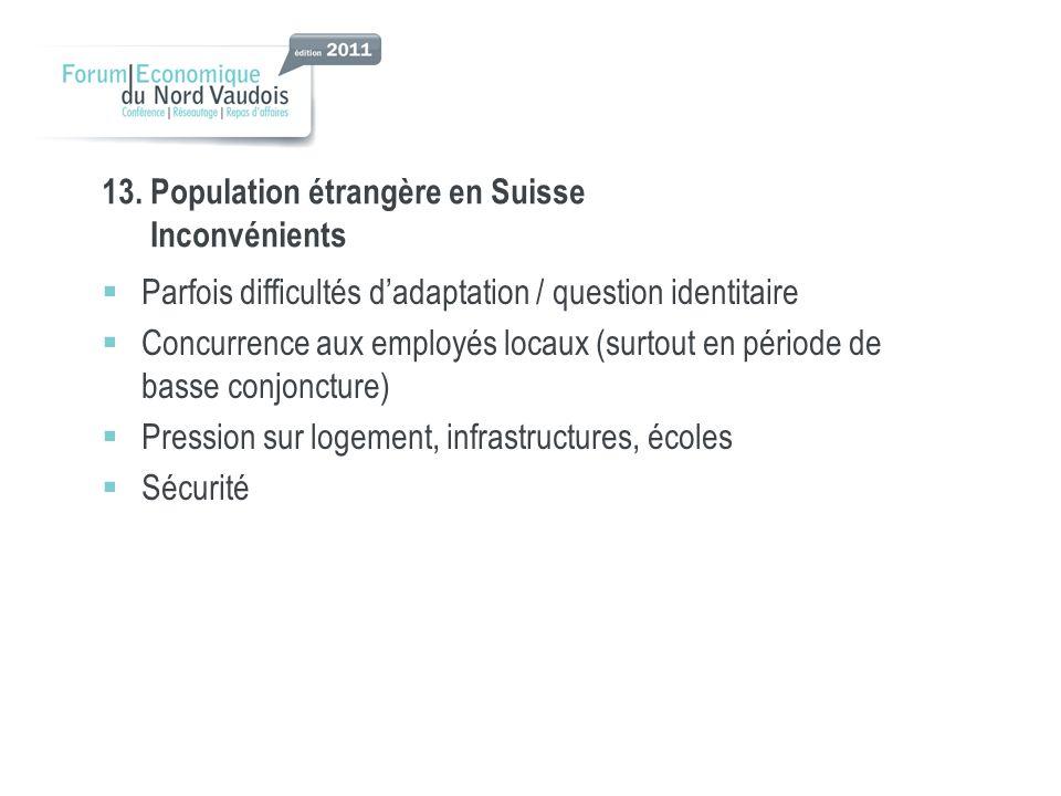 13. Population étrangère en Suisse Inconvénients