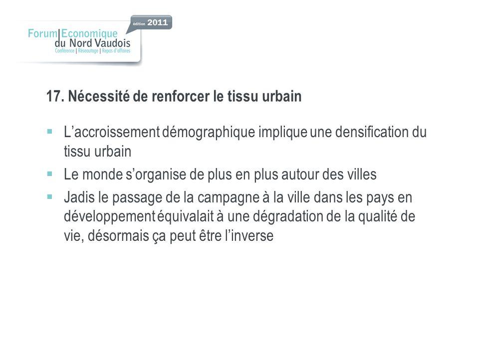 17. Nécessité de renforcer le tissu urbain