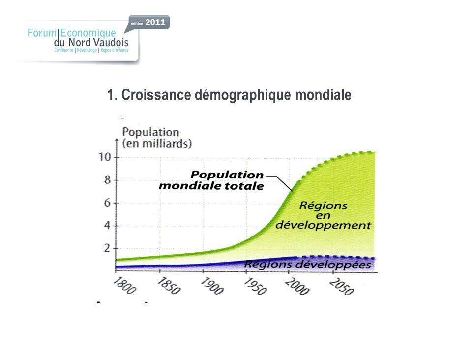 1. Croissance démographique mondiale