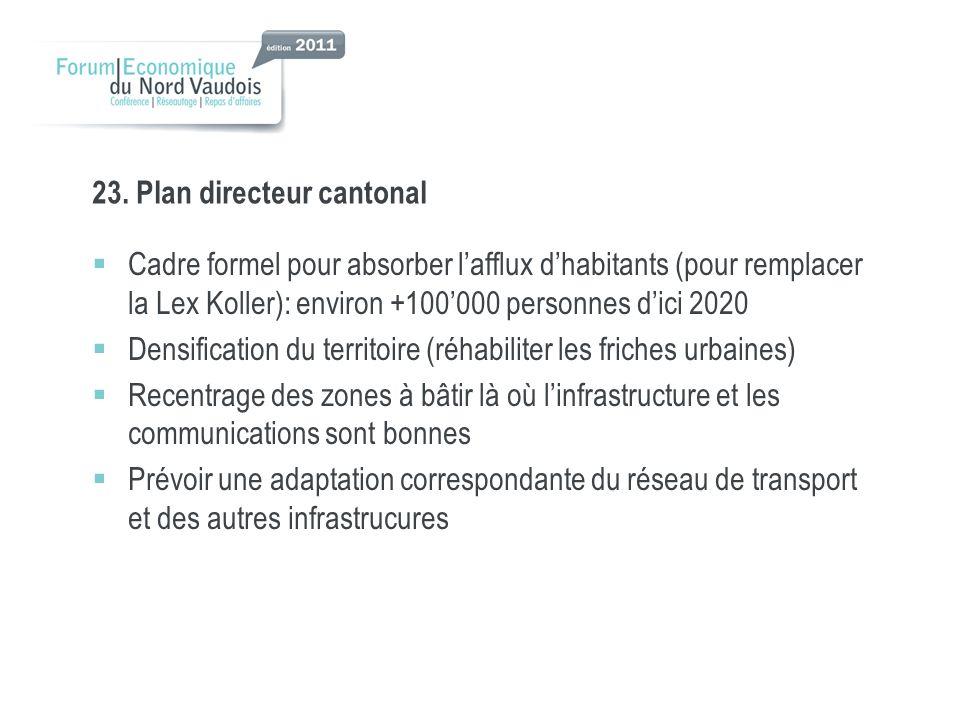 23. Plan directeur cantonal