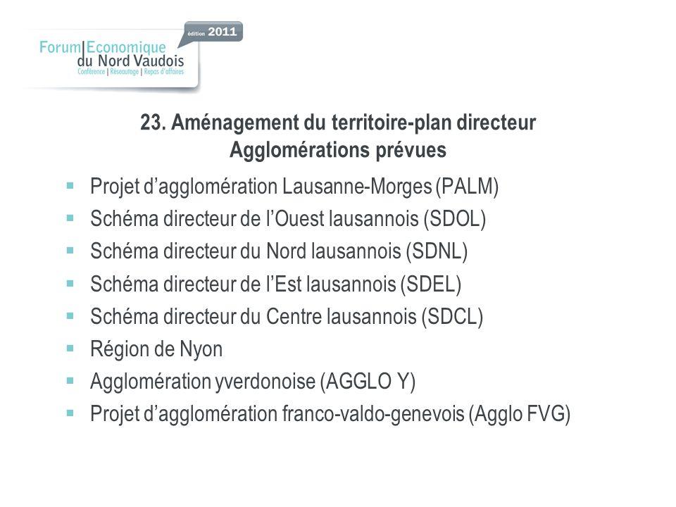 23. Aménagement du territoire-plan directeur Agglomérations prévues