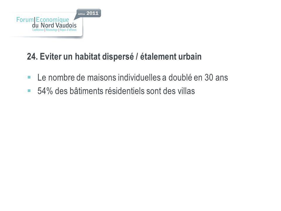 24. Eviter un habitat dispersé / étalement urbain