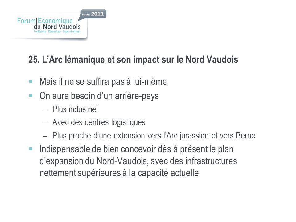 25. L'Arc lémanique et son impact sur le Nord Vaudois