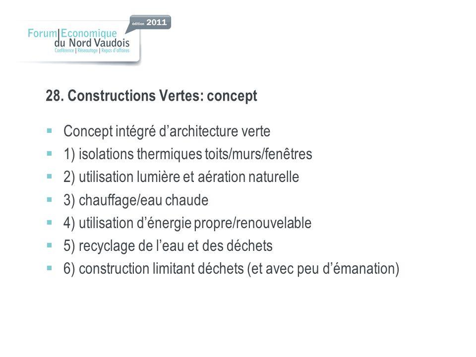 28. Constructions Vertes: concept