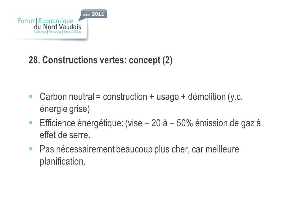 28. Constructions vertes: concept (2)