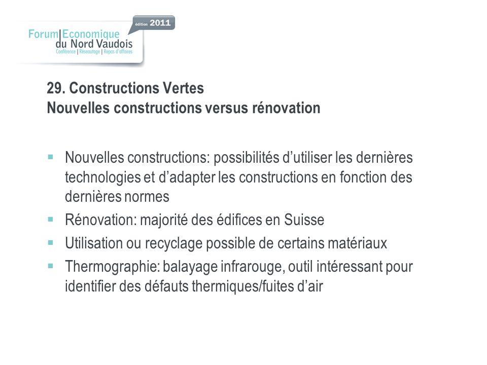 29. Constructions Vertes Nouvelles constructions versus rénovation