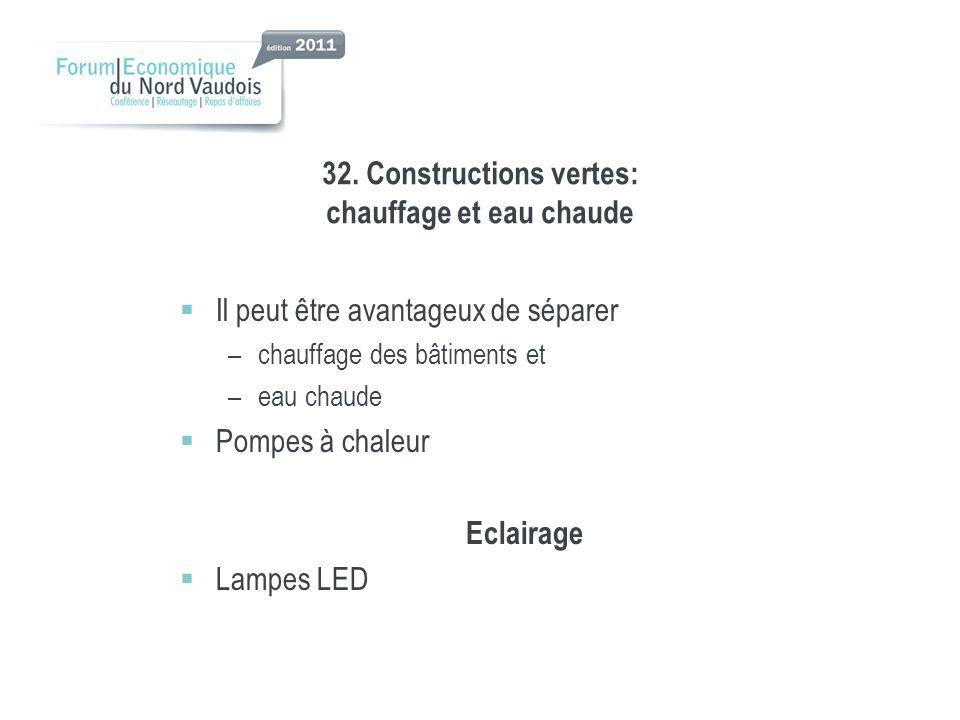32. Constructions vertes: chauffage et eau chaude