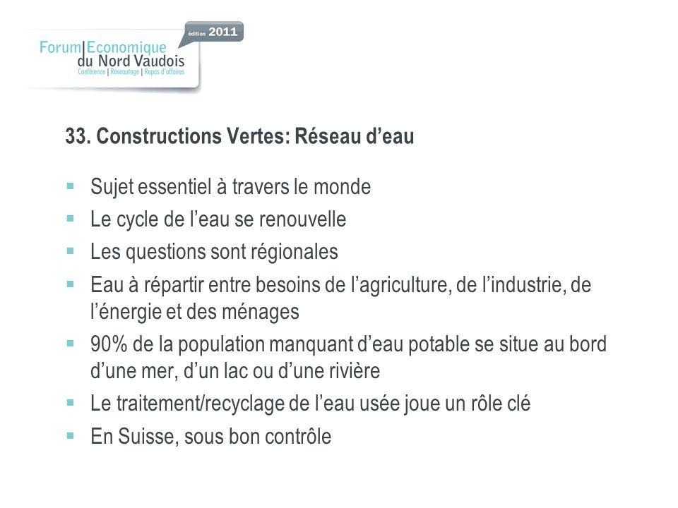 33. Constructions Vertes: Réseau d'eau