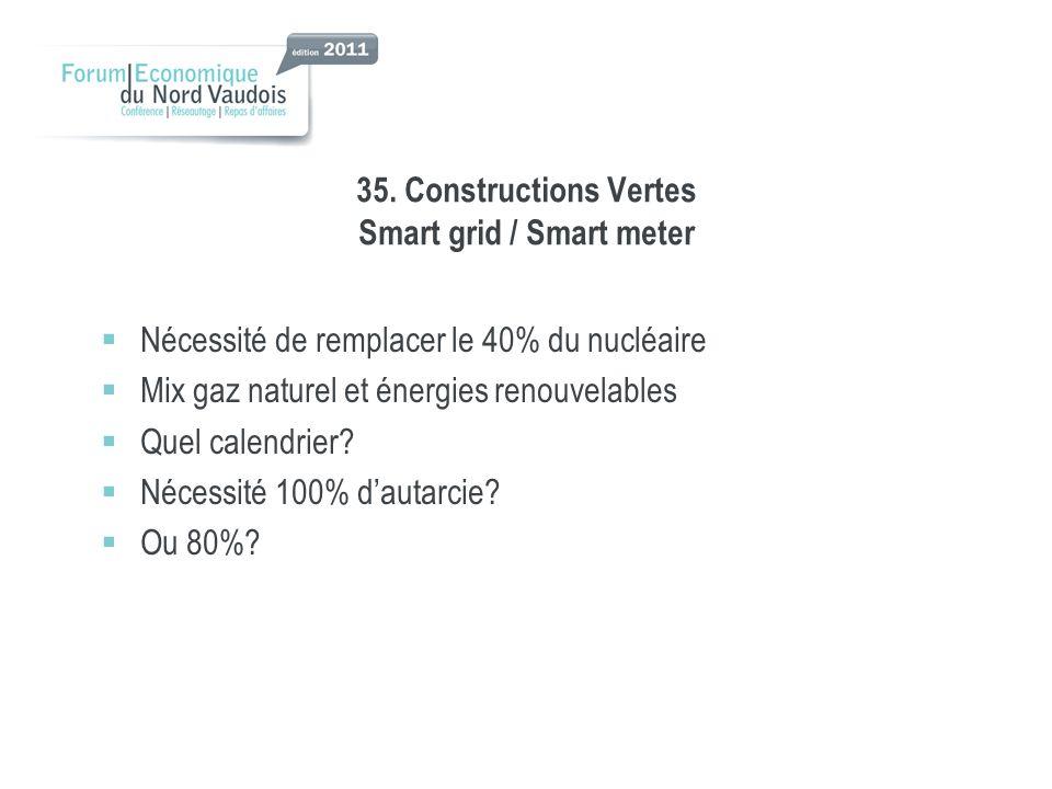 35. Constructions Vertes Smart grid / Smart meter