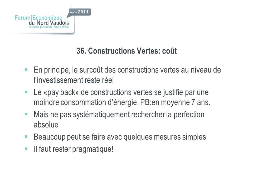 36. Constructions Vertes: coût