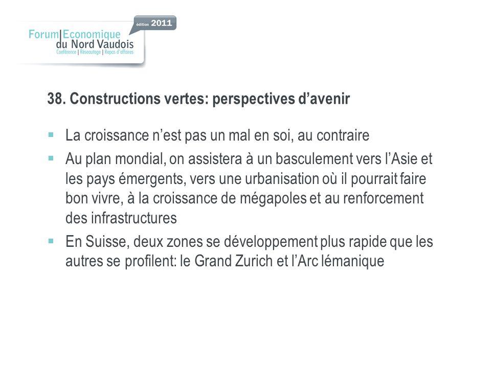 38. Constructions vertes: perspectives d'avenir