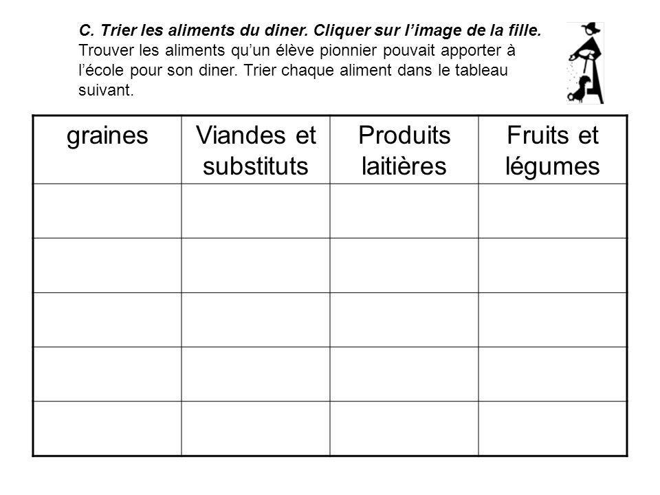 graines Viandes et substituts Produits laitières Fruits et légumes