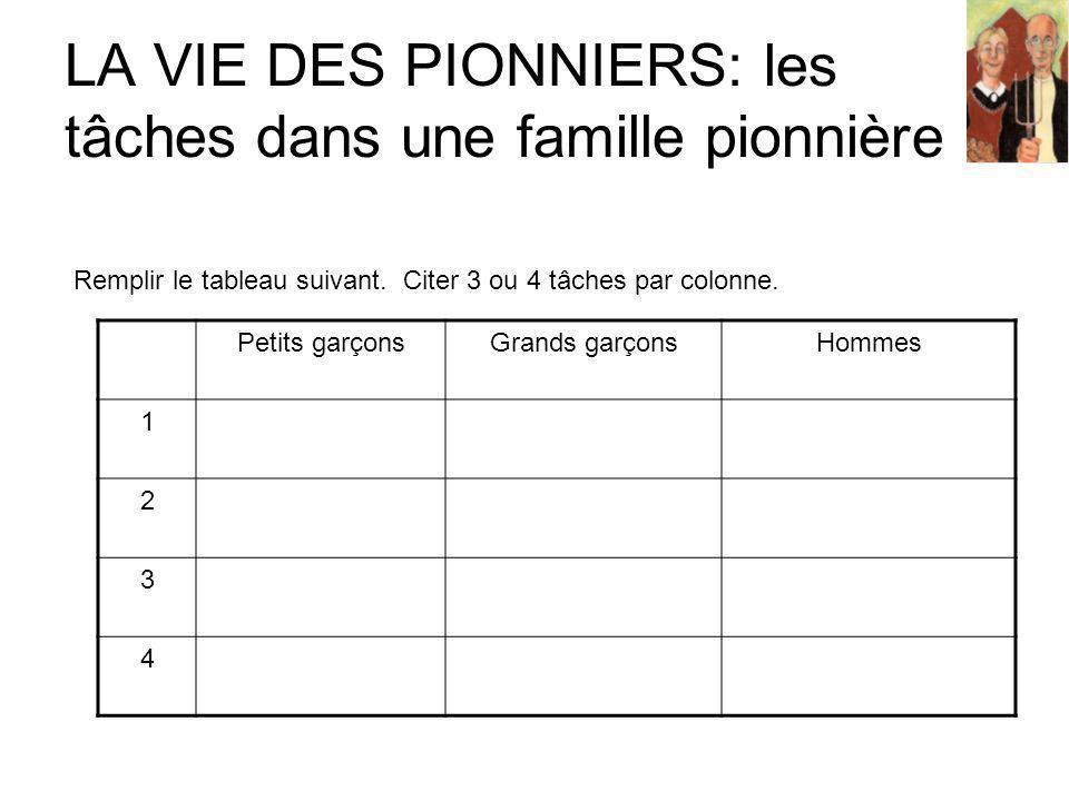 LA VIE DES PIONNIERS: les tâches dans une famille pionnière