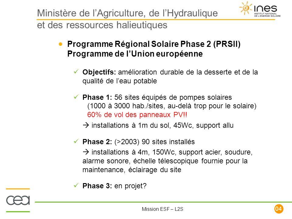 Ministère de l'Agriculture, de l'Hydraulique et des ressources halieutiques