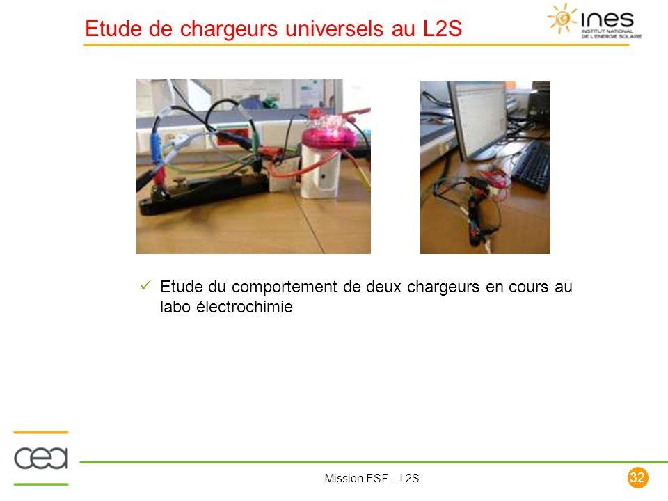 Etude de chargeurs universels au L2S