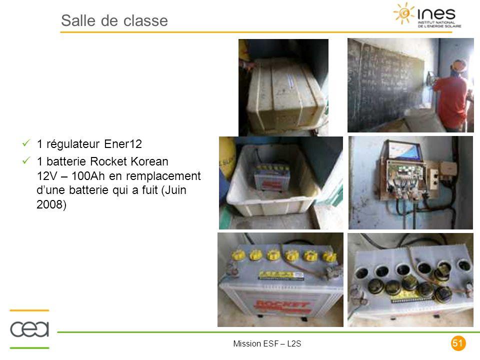 Salle de classe 1 régulateur Ener12