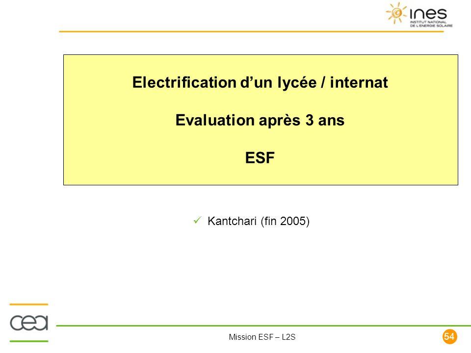 Electrification d'un lycée / internat