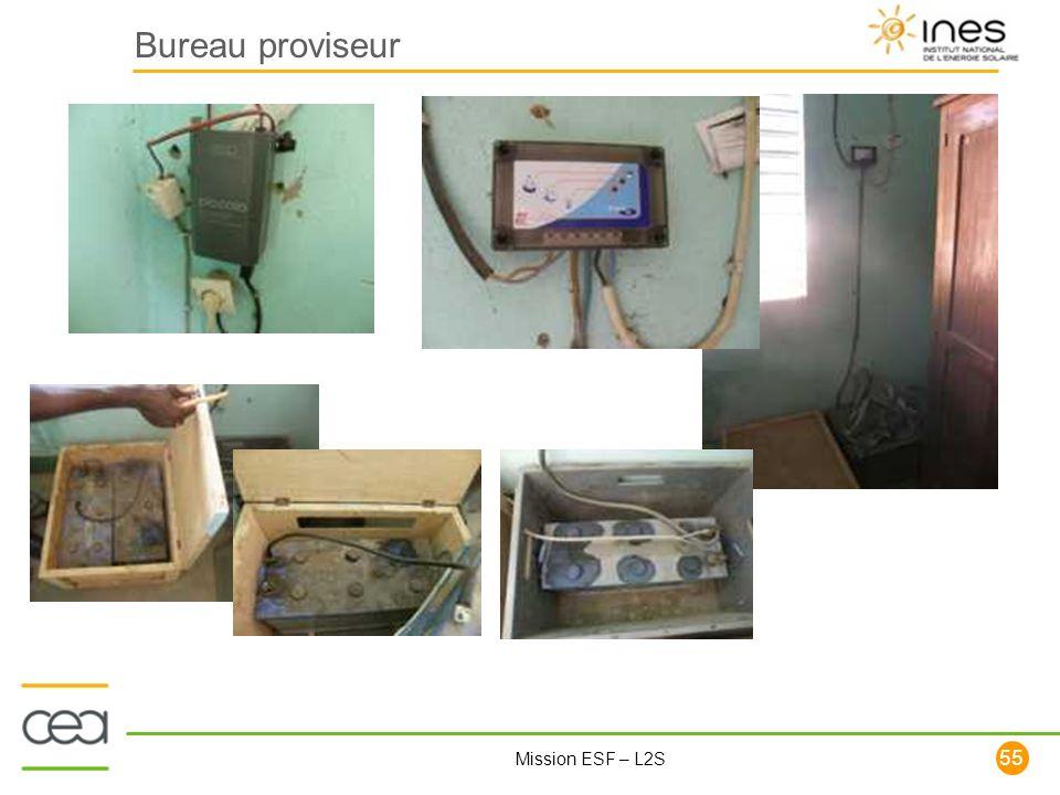 Bureau proviseur