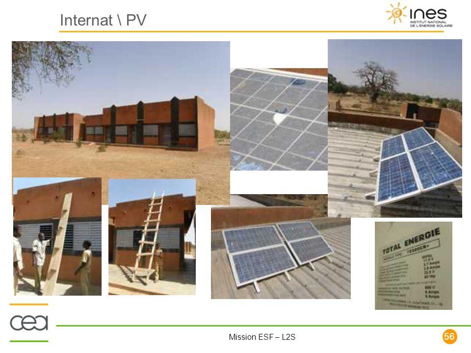 Internat \ PV