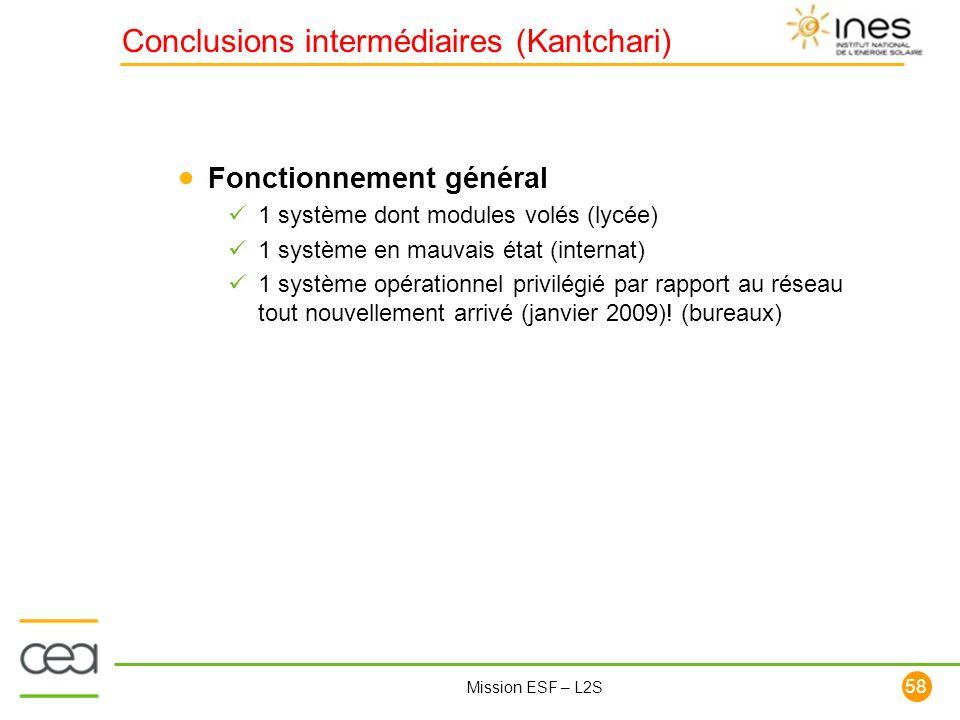 Conclusions intermédiaires (Kantchari)