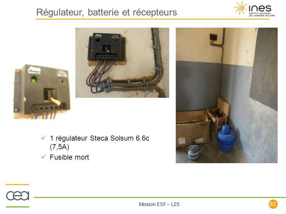 Régulateur, batterie et récepteurs