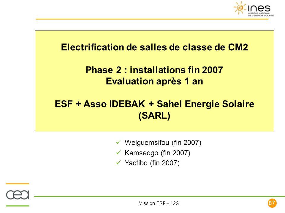 Electrification de salles de classe de CM2