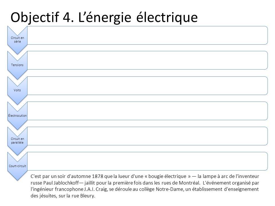 Objectif 4. L'énergie électrique