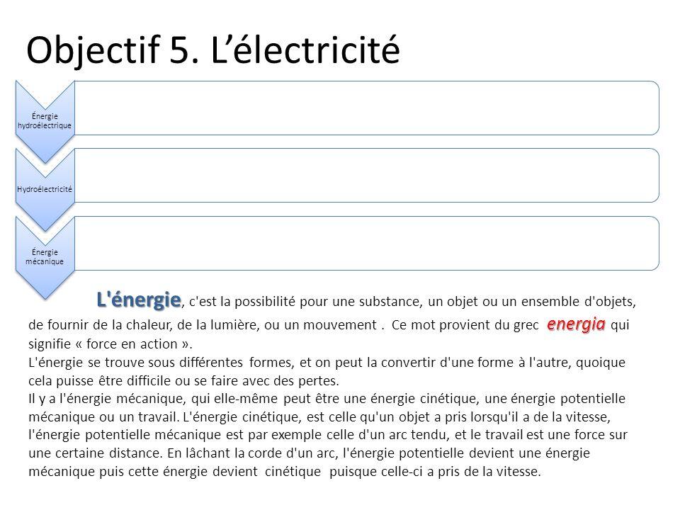 Objectif 5. L'électricité