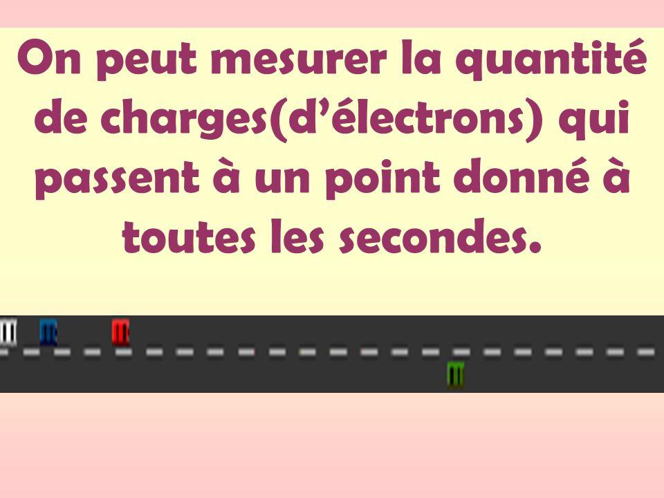 On peut mesurer la quantité de charges(d'électrons) qui passent à un point donné à toutes les secondes.
