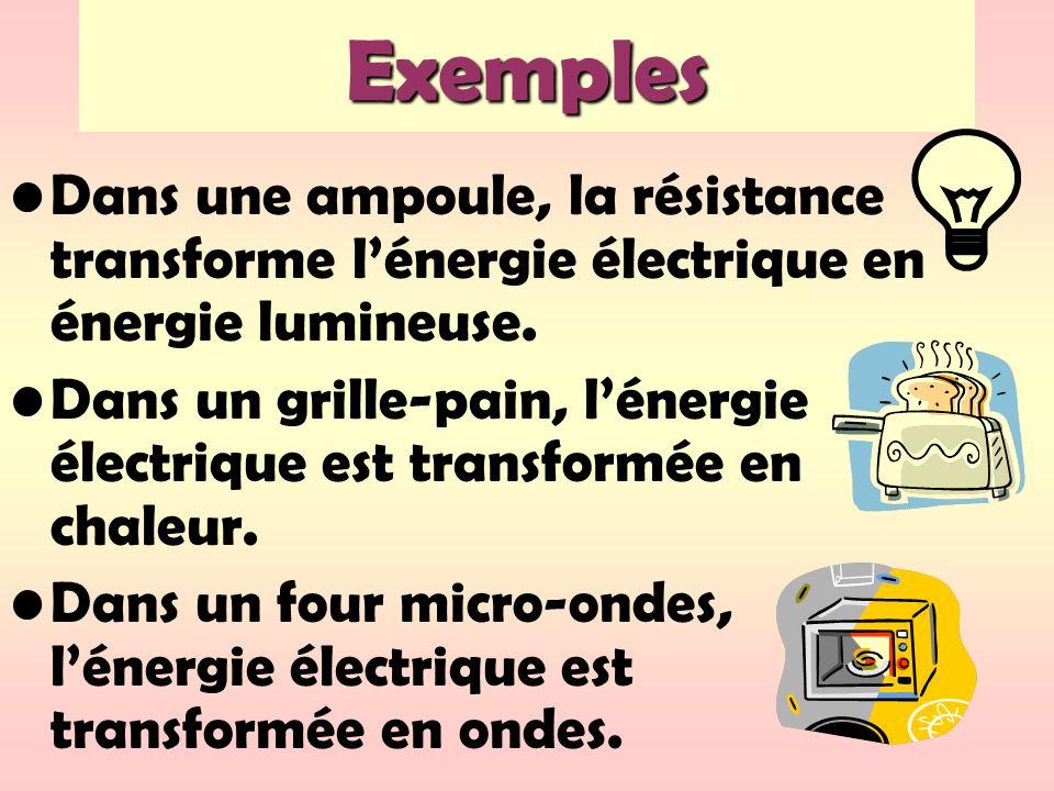ExemplesDans une ampoule, la résistance transforme l'énergie électrique en énergie lumineuse.