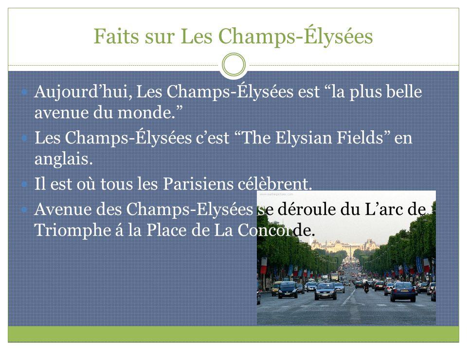 Faits sur Les Champs-Élysées