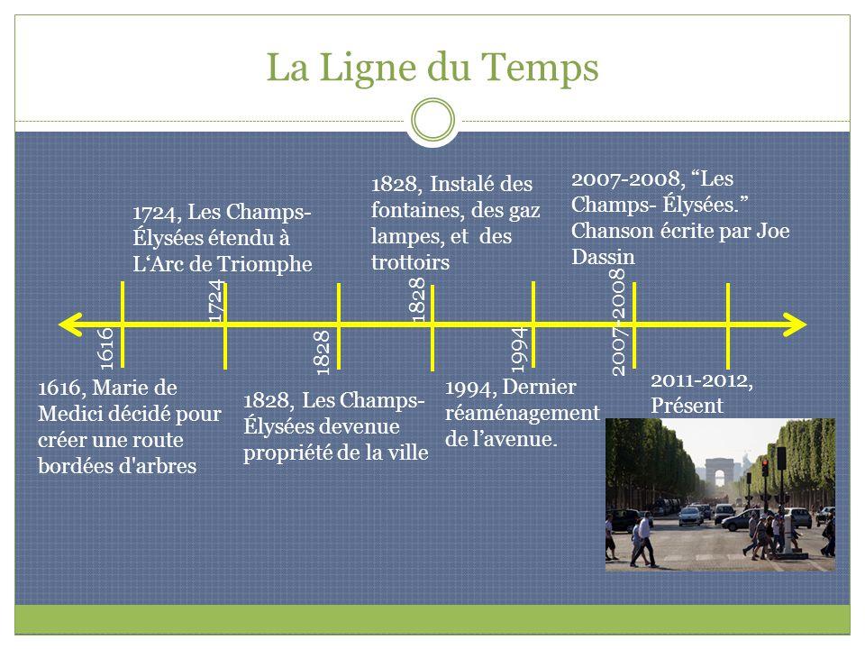 La Ligne du Temps 2007-2008, Les Champs- Élysées. Chanson écrite par Joe Dassin. 1828, Instalé des fontaines, des gaz lampes, et des trottoirs.