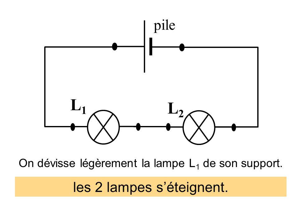 L1 L2 pile les 2 lampes s'éteignent.