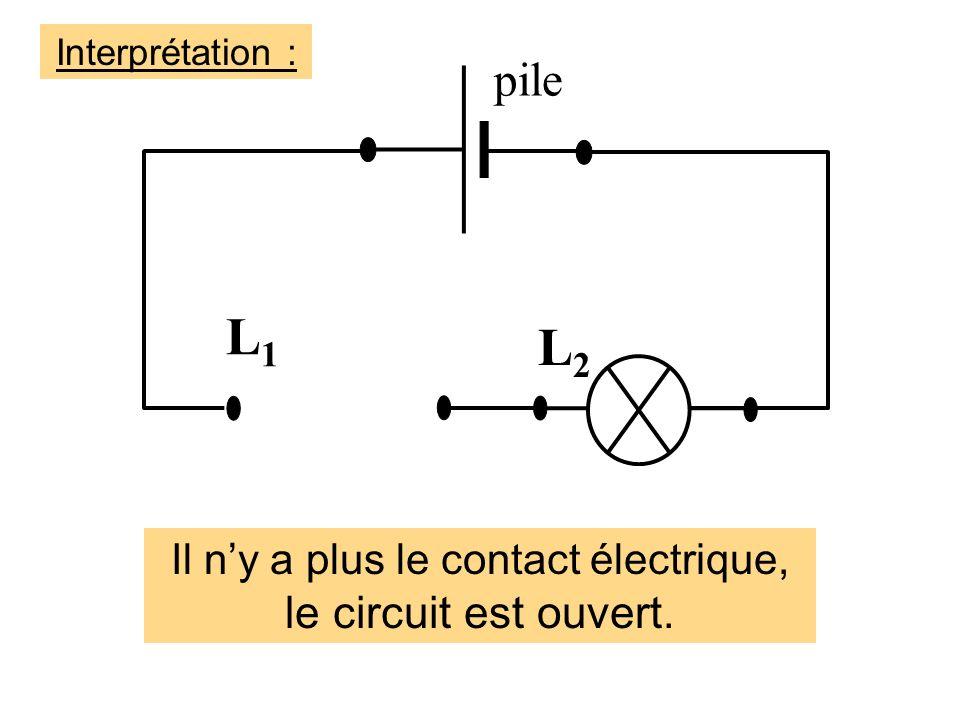 Il n'y a plus le contact électrique, le circuit est ouvert.