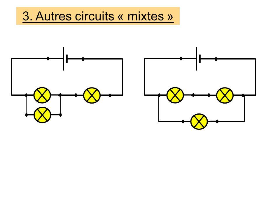 3. Autres circuits « mixtes »