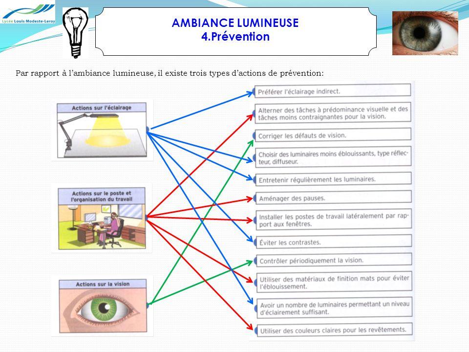 AMBIANCE LUMINEUSE 4.Prévention