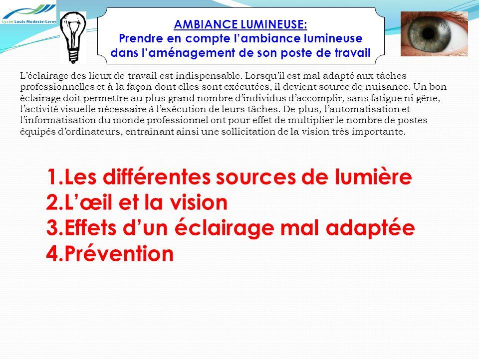 Les différentes sources de lumière L'œil et la vision