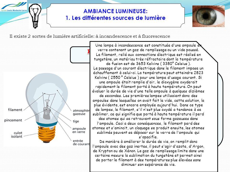 1. Les différentes sources de lumière
