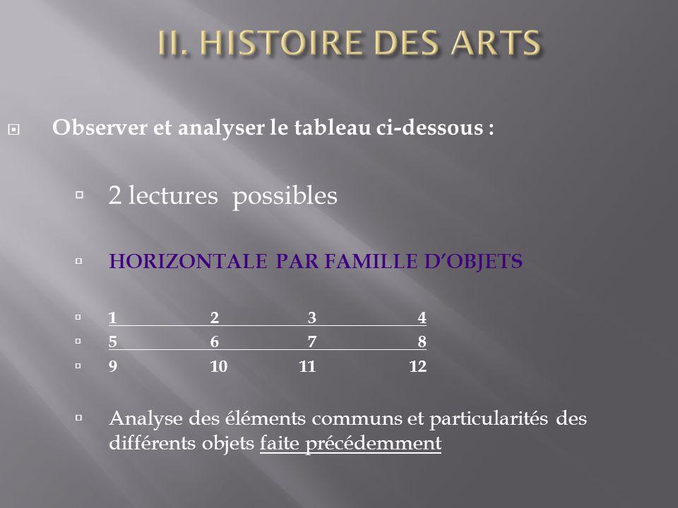 II. HISTOIRE DES ARTS 2 lectures possibles