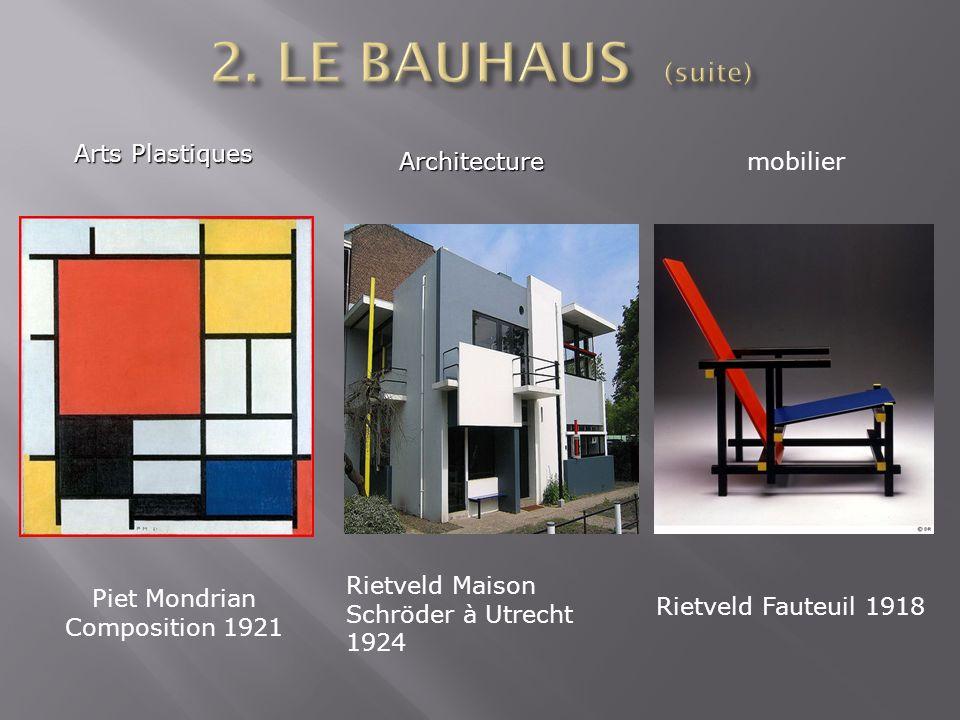 2. LE BAUHAUS (suite) Arts Plastiques Architecture mobilier
