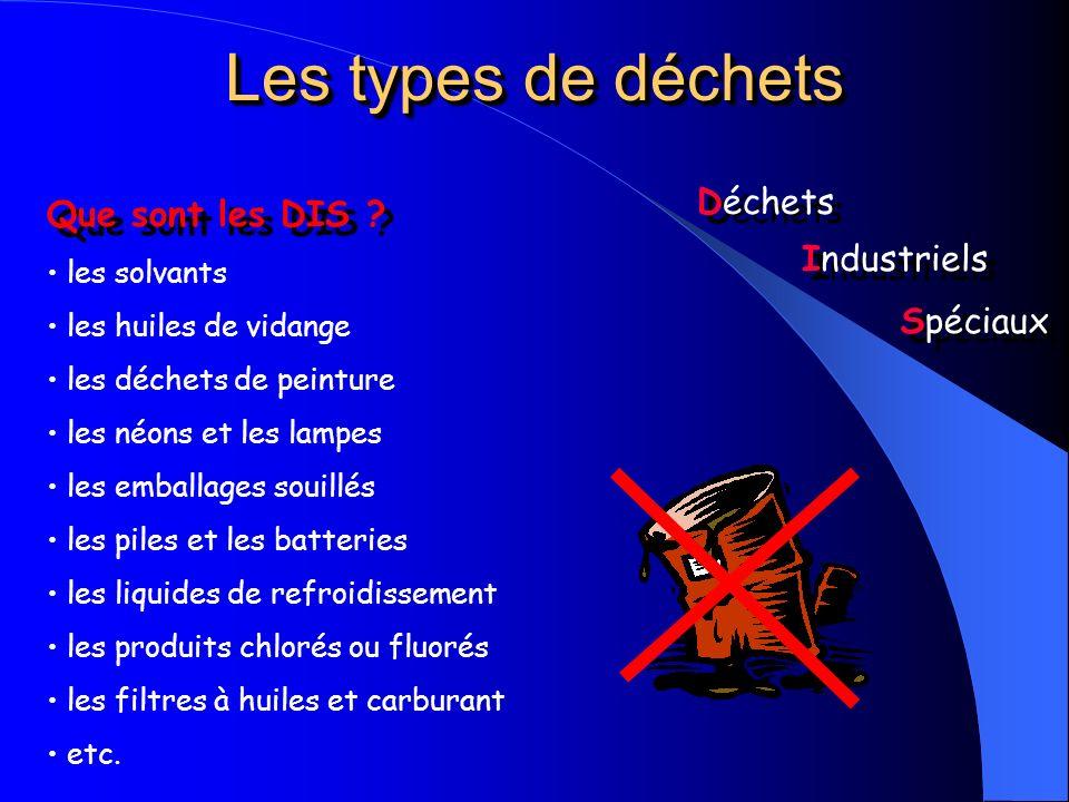 Les types de déchets Déchets Que sont les DIS Industriels Spéciaux