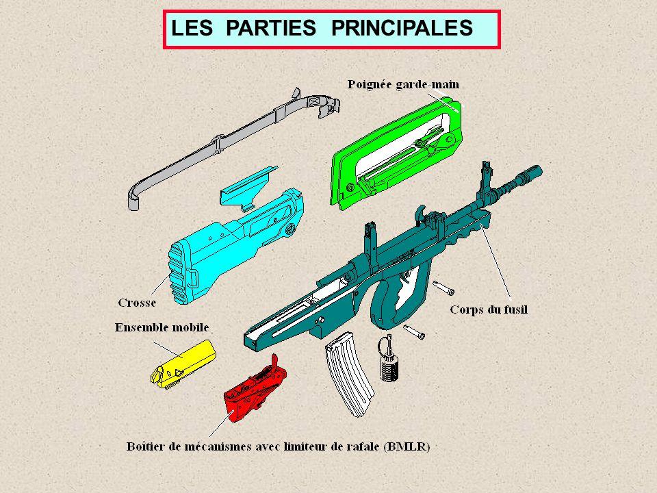 LES PARTIES PRINCIPALES