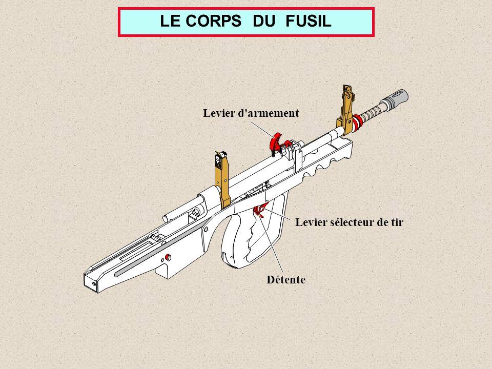 LE CORPS DU FUSIL Levier d armement Levier sélecteur de tir Détente