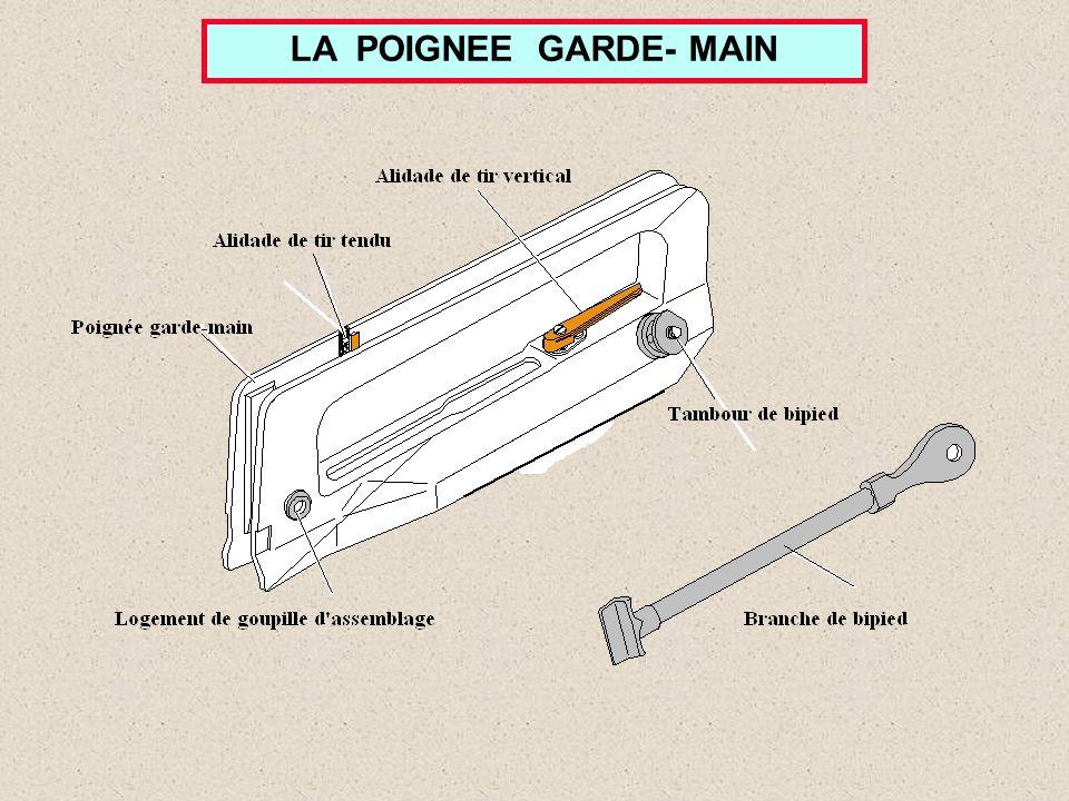 LA POIGNEE GARDE- MAIN