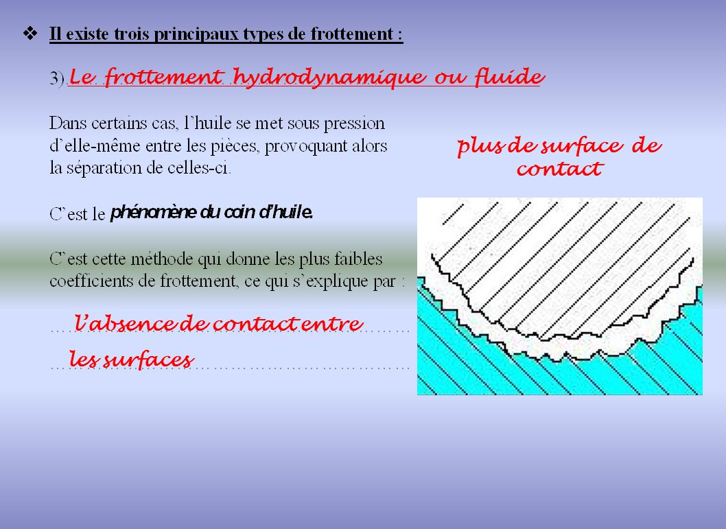 plus de surface de contact